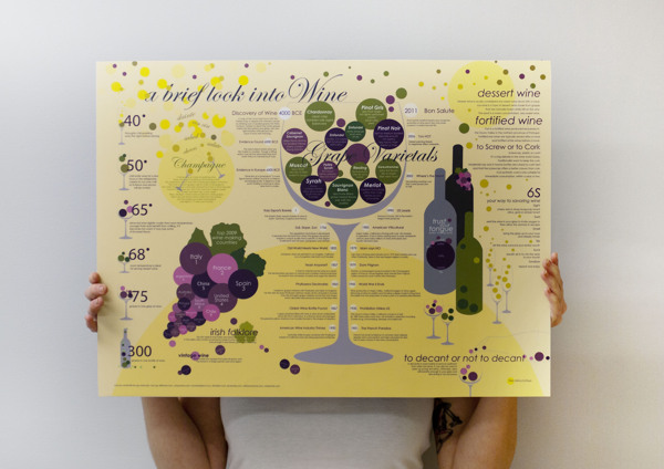 wine_infographic